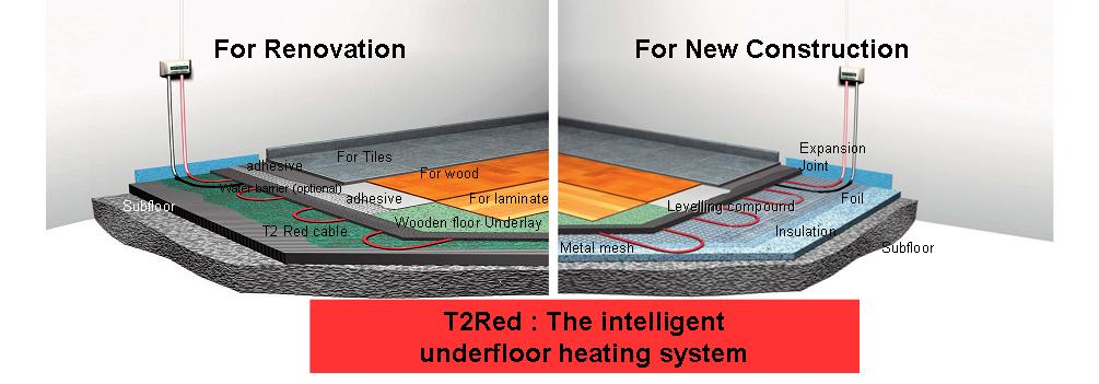 raychem t2 red front page2 l  Raychem T2 Red Underfloor Heating Cable system